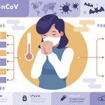 Obtenez gratuitement des masques et un manuel de prévention et de traitement COVID-19 de PCBWay